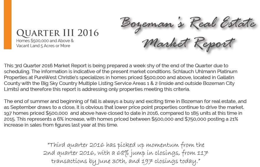 3rd Quarter Market Report | Bozeman Luxury Real Estate